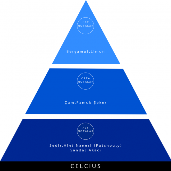 CELCIUS   /   oda kokusu 50 - 100 ML
