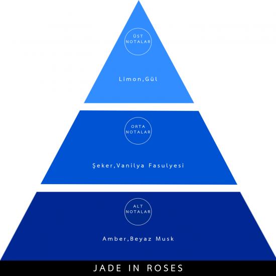 JADE in ROSES  /  oda kokusu 50 - 100 ML